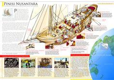 phinisi ship infographic by antZArtZ.deviantart.com on @deviantART