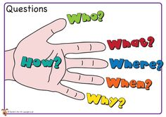 Teacher's Pet - W? Questions Posters - FREE Classroom Display Resource - EYFS, KS1, KS2, questions, who, what, where, when, why, how