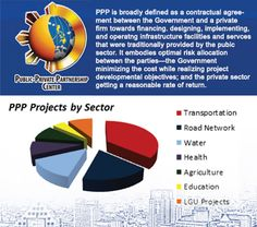 Public-Private Partnership (PPP) in the Philippines