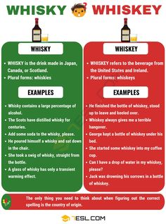WHISKY vs WHISKEY English Tips, English Words, English Lessons, English Grammar, English Language, Study Skills, Writing Skills, Cool Writing, Better Writing