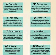 DIFFERENT TYPES OF GOVERNMENTS DOWNLOAD