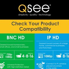 Q-See Compatibility Chart by Appollo