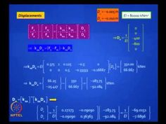 Structural Analysis II Lecture 30 Matrix Analysis of Beams and Grids - YouTube