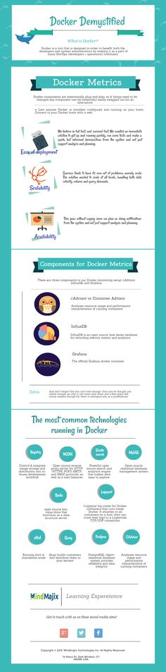 9 Best Docker images in 2018 | Info graphics, Infographics