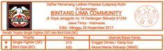 Info terbaru di Bintang Lima Community  Latihan Prestasi (Latpres) Rutin Edisi : Minggu, 26 Nopember 2017