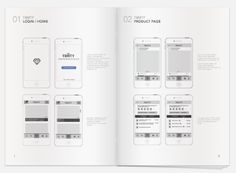 . Ux Design, Graphic Design, Product Page, Wireframe, App, Digital, Phone, Ideas, Website Wireframe