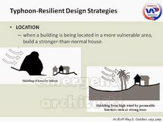 UAP Emergency Architects: Guidelines for Disaster-Resilient Buildings/Structures Roof Structure, Building Structure, Normal House, Masonry Wall, Roof Trusses, Hip Roof, Wall Crosses, Design Strategy, House Roof