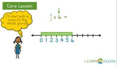 Multiply a fraction by a whole number using visual representations