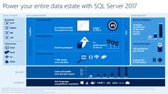SQL Server 2017 Community Technology Preview 2.0 now available