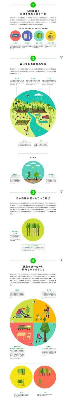 武政 諒 Ryo Takemasa | News & Blog