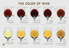 the color of wine!