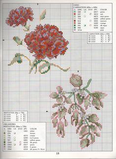 STATE FLOWERS (bbj0089) Ohio & Oklahoma 1/1