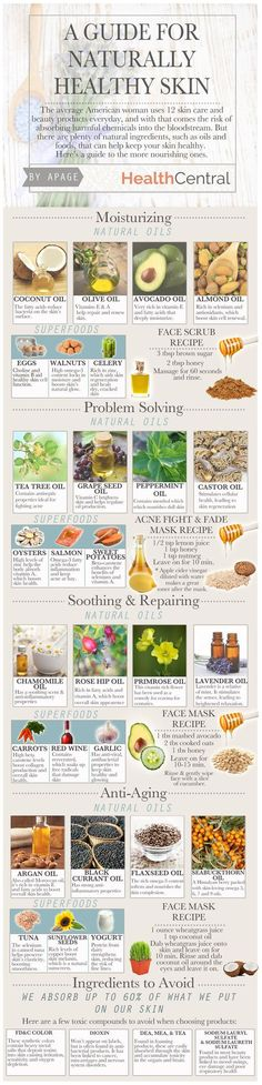 The best DIY projects & DIY ideas and tutorials: sewing, paper craft, DIY. Natural & DIY Skin Care : A Guide for Naturally Healthy Skin -Read Beauty Care, Beauty Skin, Health And Beauty, Skin Tips, Skin Care Tips, Organic Skin Care, Natural Skin Care, Natural Beauty, Natural Facial