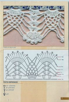crochet pattern edge