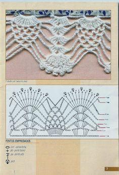 crochet pattern edge