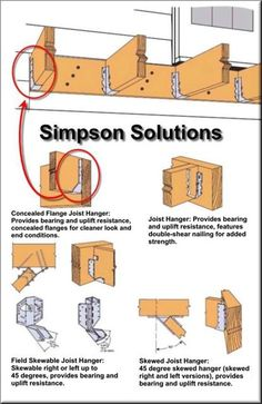 Deck Basics.  Find Stainless Steel Joist Hangers here: http://www.manasquanfasteners.com/Simpson_stainless_steel_joist_hangers