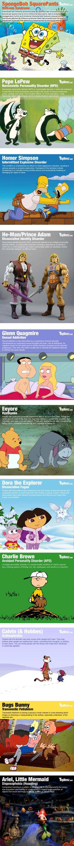 Cartoon Mental Disorders