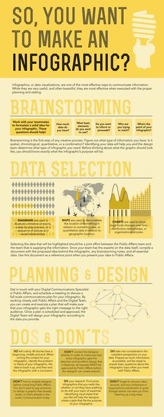 So, You Want to Make an Infographic? Infographics, or data visualizations, are one of the most effective ways to communicate information. While they are ve