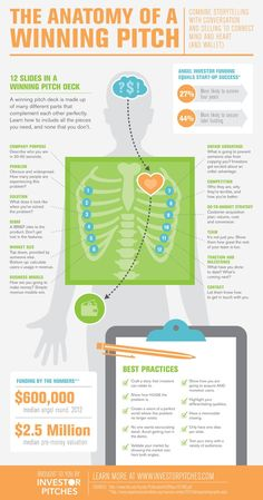 """Are you preparing a pitch deck? Check out this infographic, """"The Anatomy Of A Wining Pitch Deck"""". Inbound Marketing, Business Marketing, Content Marketing, Digital Marketing, Marketing Guru, Business Infographics, Marketing Branding, Event Marketing, Marketing Strategies"""