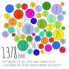 Und zwar ANsparen bis zu 1378 Euro und das so ganz nebenbei. Aber dazu später… Continue Reading Das kannste dir Sparen im neuen Jahr!