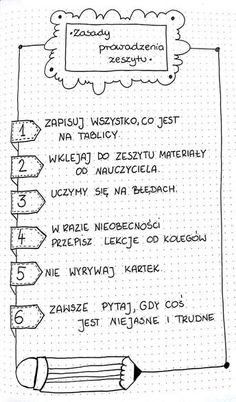 Paulina Szewczyk Pietrasik's media content and analytics School Goals, School Staff, Back To School, Learn Polish, Polish Language, Teaching Methods, Study Motivation, Creative Kids, Bullet Journal