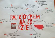 Independence Day Decoration, Polish Language, Special Education, Crafts For Kids, Techno, School, Diy, Maps, Geography