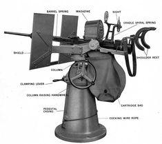 20 mm anti-aircraft gun - the Oerlikon :)  Single barrelled version - with gun shield.