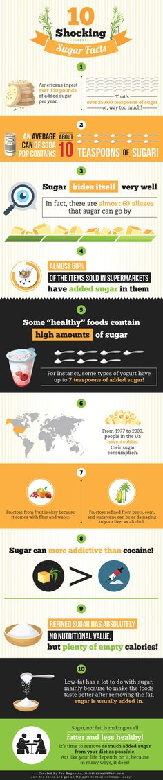 Processed sugar is silently ruining your health, contributing to obesity, Type II Diabetes and cardiovascular disease. Learn all the facts, plus how to cut it way back... It's time to grab optimum health!