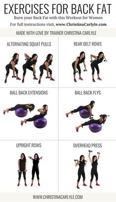 Learn Exercises that Get Rid of Back Fat and a complete back workout from former fat girl turned nutritionist and trainer Christina Carlyle - health-fitness Yoga Fitness, Fitness Tips, Health Fitness, Fitness Works, Wellness Fitness, Back Fat Workout, Fat Burning Workout, Home Back Workout, Shoulder Workout At Home