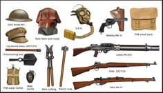 At the beginning of the war European armies had supplied a few types of hand grenades, and several types of bombs dropped from rifles. During the war many types of hand grenades were developed, and...