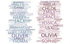 Voorspelling van de populairste babynamen 2016; zowel de jongensnamen als meisjesnamen.