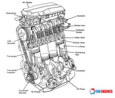 2 stroke engine diagram | engine terminology a longer list of ...
