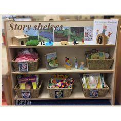 Updated story shelves in my early years classroom Montessori Classroom, Preschool Literacy, Classroom Displays, Preschool Classroom, Literacy Activities, Year 1 Classroom Layout, Preschool Reading Corner, Preschool Layout, Classroom Design