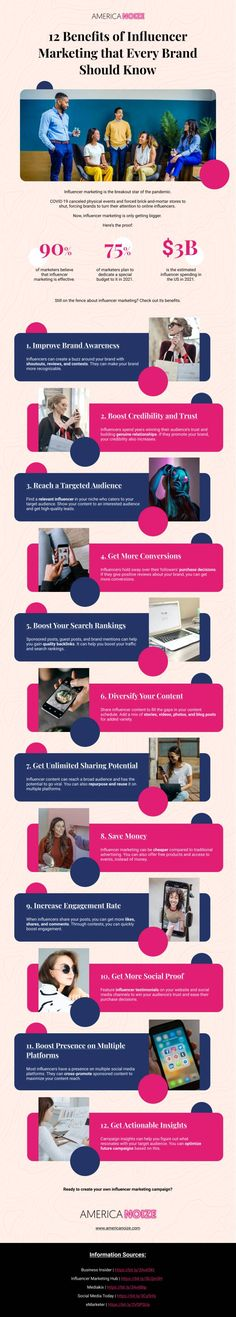 Ignorance, Relationship Marketing, Get More Followers, Marketing Program, Creative Skills, Influencer Marketing, Content Marketing, Social Media, Infographic