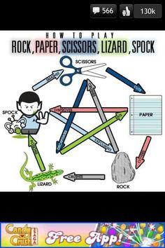   The Big Bang Theory Humor  rock, paper, scissors, lizard, spock