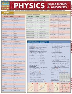Physics Equations & Answers (Qucik Study Academic) by Inc. Important device for physics legal guidelines, ideas, variables and equations, including sample issues, common pitfalls and helpful hints. page laminated guide contains: Physics Answers, Physics Laws, How To Study Physics, Physics Notes, Physics And Mathematics, Quantum Physics, Physics Help, Motion Physics, Calculus Notes