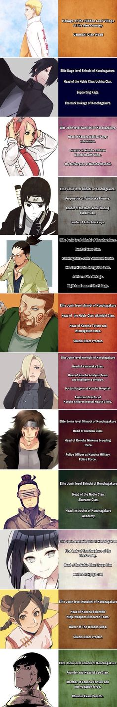They sure have come a long way - 1 Naruto Comic, Naruto Kakashi, Anime Naruto, Hinata, Naruto Team 7, Naruto Fan Art, Naruto Shippuden Anime, Shikamaru, Naruhina
