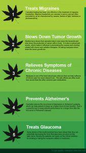 11 best benefits of marijuana images on pinterest in 2018 medicine