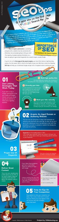 Infographic Ideas infographic submission sites 2016 : Infographic Submission Sites List 2016   Link Building   Pinterest ...