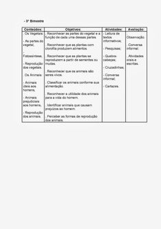 PLANEJAMENTO ANUAL 4° ANO ATIVIDADES (IMAGENS) PARA IMPRIMIR - PORTAL ESCOLA Personalized Items, Education, 1, Lesson Plans For Elementary, Teaching Plot, Punctuation Activities, Kid Activities, School Schedule, Area And Perimeter