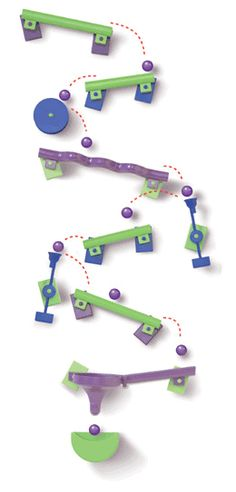 My art kids LOVE Frigits, which are magnetic marble runs. You can move them around to make different things happen with physics.
