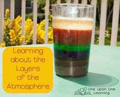 The Layers of the Atmosphere: Interactive Lab and Ebook | Line upon Line LearningLine upon Line Learning