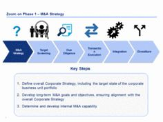 M&A Toolkit
