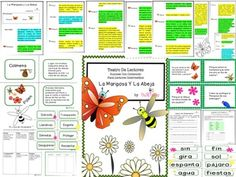 """Integracin De Lectura Y Ciencias: """"La Mariposa y La Abeja""""(Medio Ambiente y Caractersticas)Guiones Infantiles Para Lectores Intermedios                                                           This Readers Theater Package its a great resource to use in your classroom in many ways: literature circles, small group activities, partners activities, centers, or teacher table.Readers Theater is one of the best tools in the classroom to have students gain fluency, accuracy and comprehension in…"""