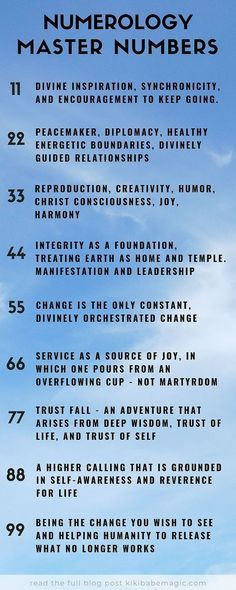 Numerology Numbers Meanings Numerology Chart Numerology Life Path Numerology Numbers