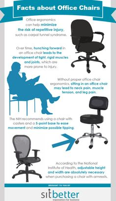 According to the National Institute of Heath, adjustable height and width are absolutely necessary when purchasing a chair with armrests. Employee Wellness, Carpal Tunnel Syndrome, Space Interiors, Smart Design, Muscle, Office Chairs, Offices, Infographics, Spirit