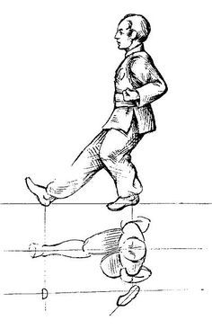 Tai Ji Quan Eight Basic Stances Positions – Phoenix Dragon Kung Fu Academy