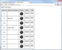 Web Control of Raspberry Pi GPIO (UPDATED)