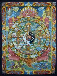 Symbolic Representation, Wheel Of Life, Buddha, Symbols, Illustration, Painting, Image, Art, Mandalas