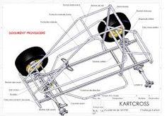 Resultado de imagen para chassis kart cross